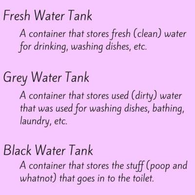 Difference between fresh, grey, black water tanks. Van life.