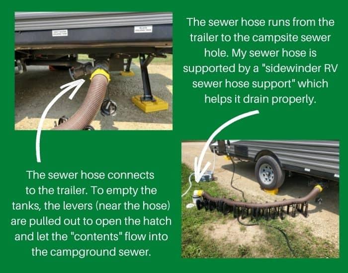 Jayco 145rb Sewer hose setup. Black tank. Sidewinder RV Sewer Hose Support, campground sewer